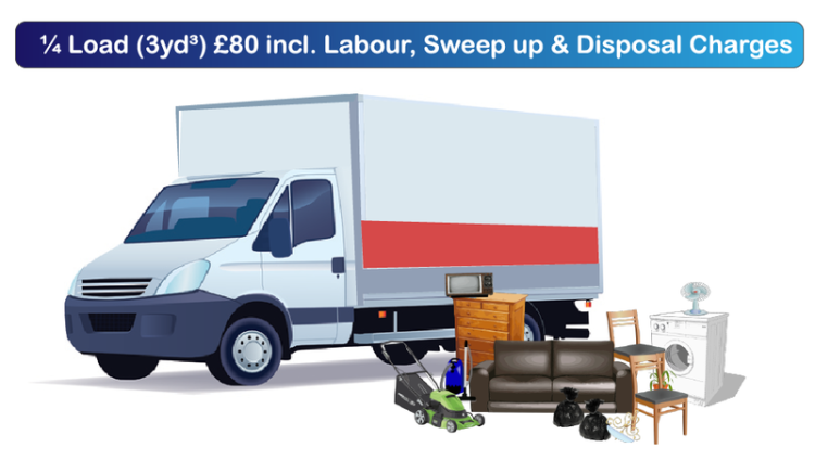 Rubbish disposal prices 3yard skip
